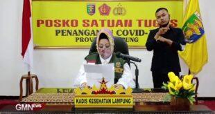 Perkembangan Covid 19 Provinsi Lampung, Rabu 19 Agustus 2020